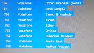 vodafone india apn settings internet for samsung micromax sony