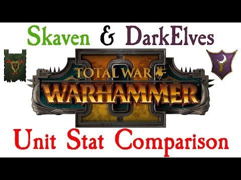 Skaven and Dark Elf Unit Stat Comparison