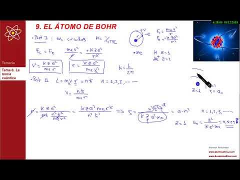 Download Teoría cuántica | Modelo atómico de Bohr