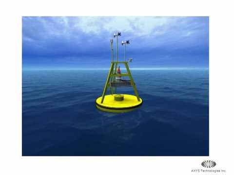 How AXYS Marine Data Acquisition Systems work