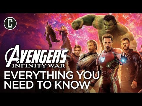 Previously on The MCU - Everything You Need To Know Before Infinity War