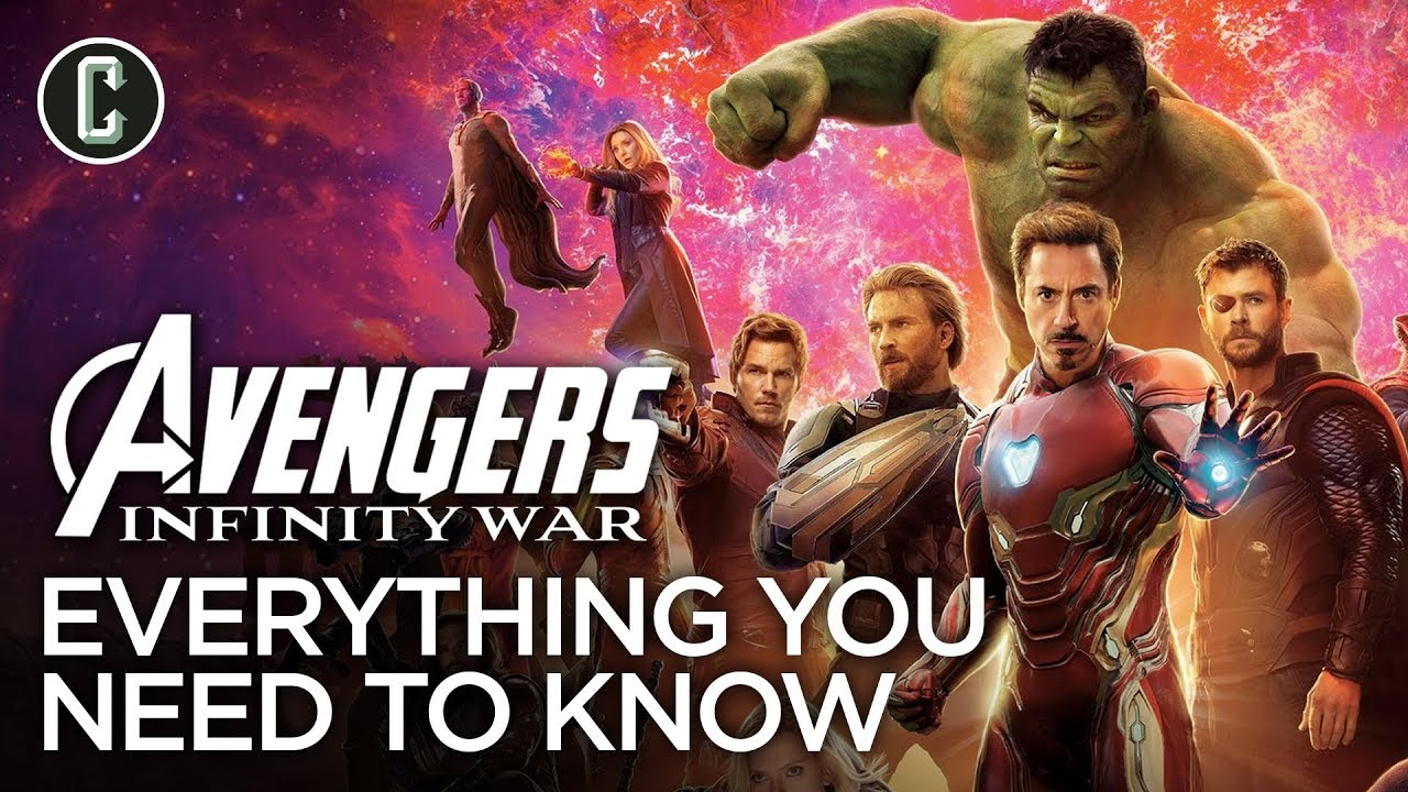 48876595acb3 Everything You Need To Know Before Avengers  Infinity War - YouTube