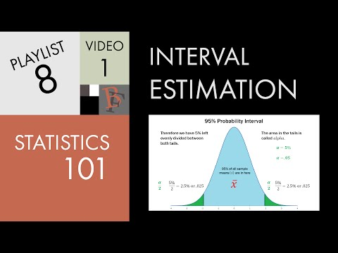 Statistics 101: Confidence Interval Estimation, Sigma Known