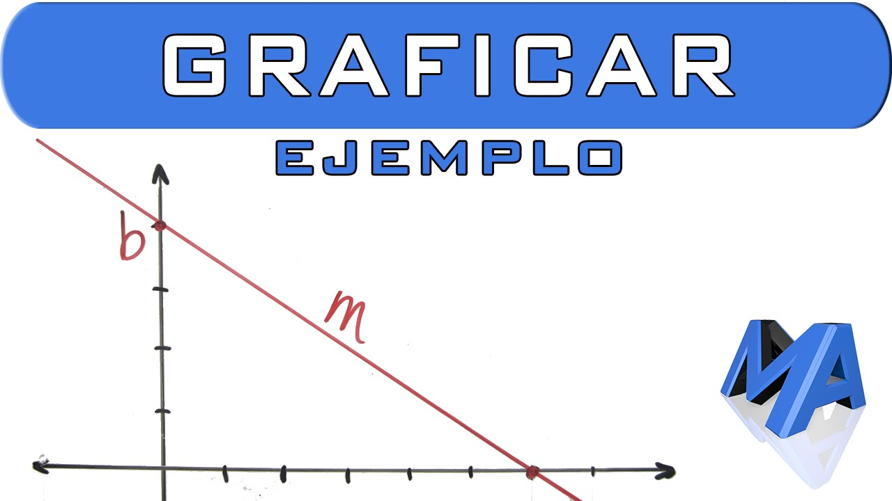 Graficar la recta conociendo la pendiente y el punto de corte con el ...