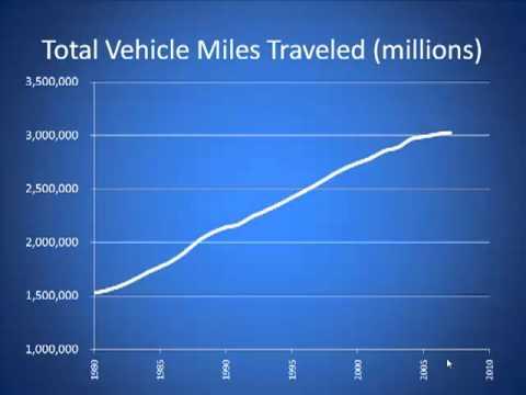 Transportation   Transportation Funding Policies