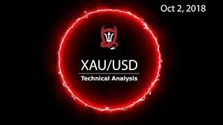 Gold Technical Analysis (XAU/USD) : Golden Corner Pocket Under Way...  [10.02.2018]
