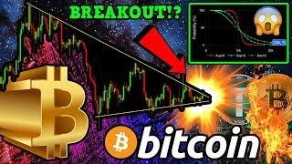 "BITCOIN Ready to BREAKOUT!! $15k or $8k BTC? FAKE GOLD! ""China Coin"" Ready Q4!?"