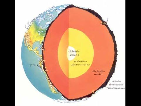 อธิบายโครงสร้างโลก  วิทยาศาสตร์ ม.6 (โรงเรียนพระแม่สกลสงเคราะห์) PM.12