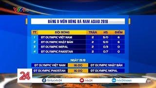 Thể thao ngày 17/8: Phân tích những khả năng tiếp theo của ĐT Olympic Việt Nam | VTV24