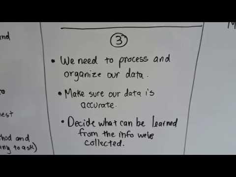 Grade 6 Math #7.8, How to make a Survey