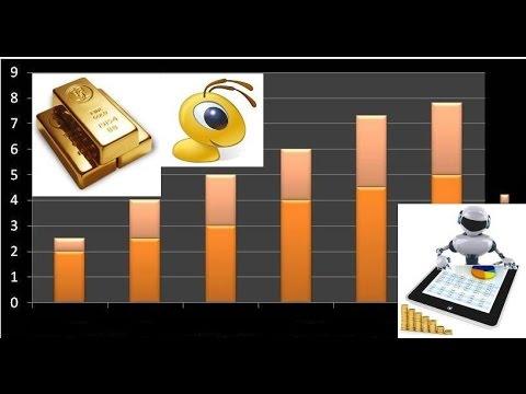 Как инвестировать в золото, не покупая его.