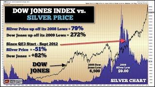 Huge Market Correction Update & Silver Price Trend