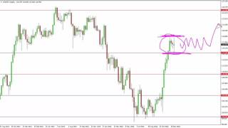 USD/JPY Forecast for the week of January 09 2017, Technical Analysis