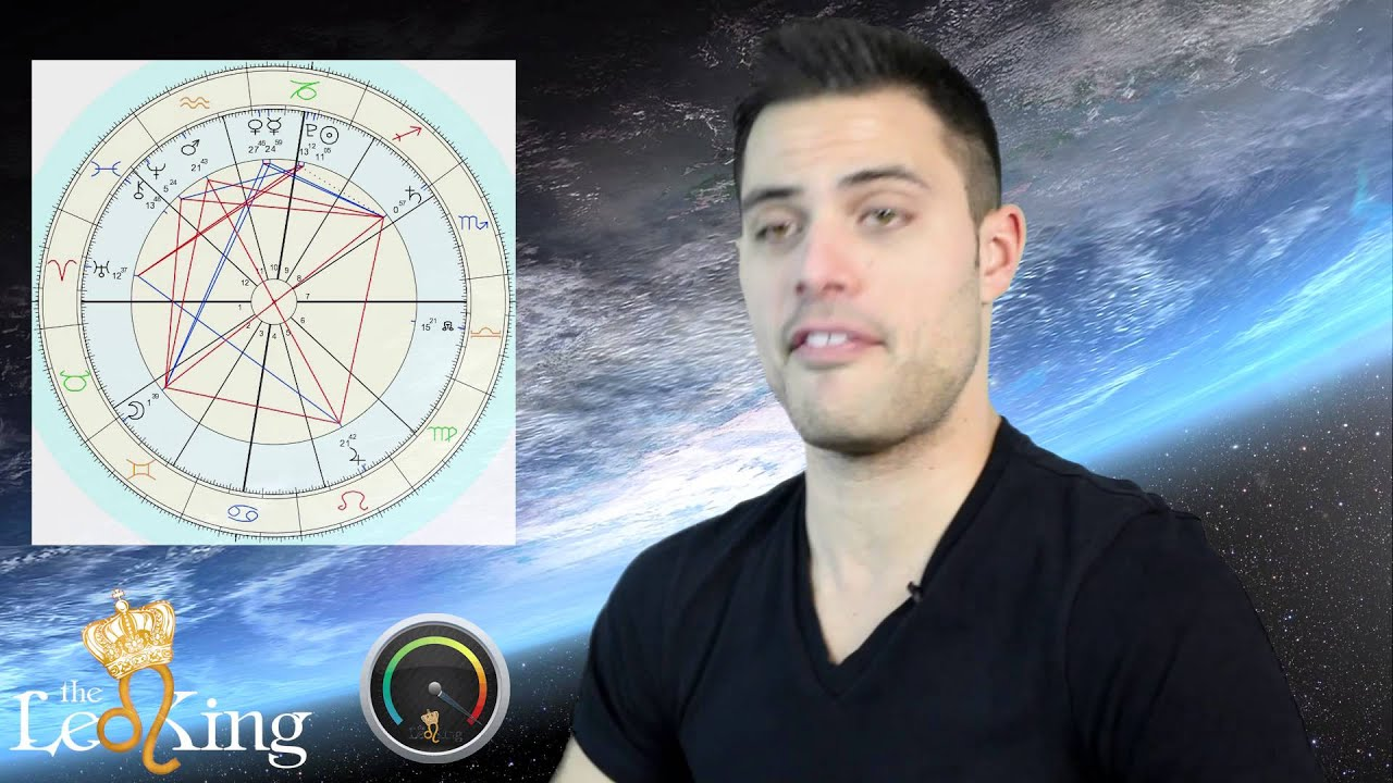 Research into Astrology