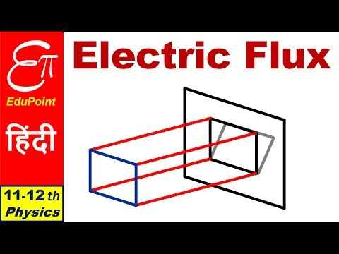 ELECTRIC FLUX || in HINDI