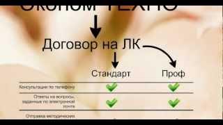 Линия консультаций 1С.avi(, 2012-12-20T03:51:04.000Z)