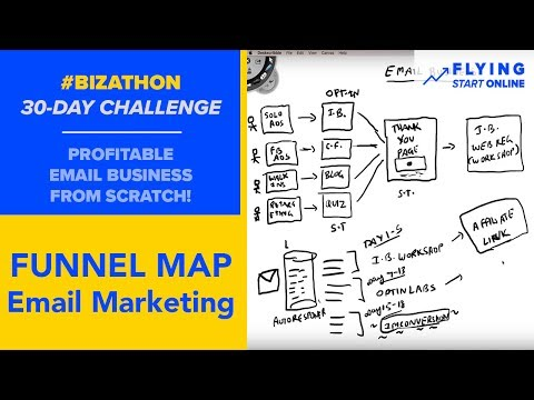 Mapping Out An Email Marketing Funnel: Opt-In Pages, Traffic, Autoresponders - (Day 4/30) #Bizathon