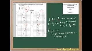 Определение графика функции по формуле