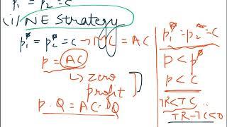 Bertrand Model - Nash Equilibrium