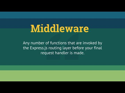 Express.js Fundamentals - 6 - Middleware Explained