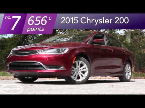 Midsize Sedan Challenge: Sonata wins in $27,000 range