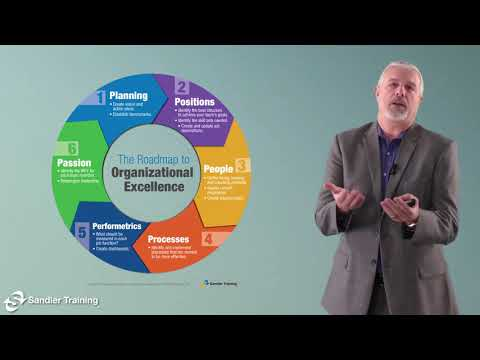 Organizational Excellence Step 2 - Building The Organizational Vision, Mission, And Values