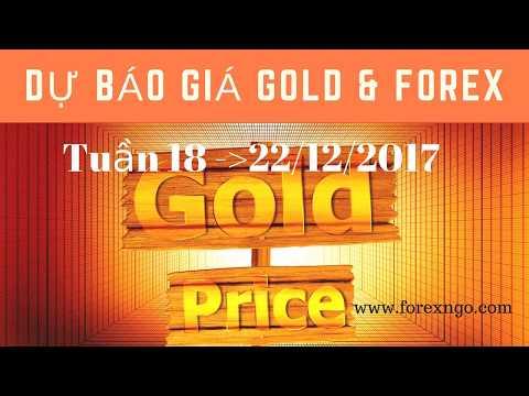 Dự Báo Giá Gold & Forex Tuần 3 (18-22/12/2017)