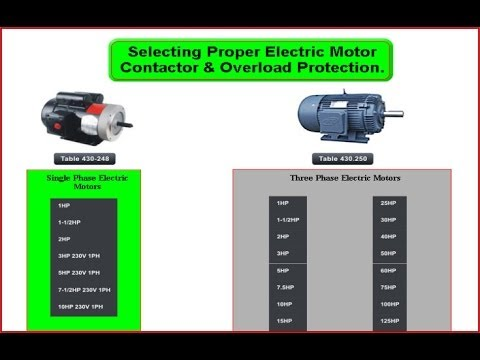 Electric Motor Protection Calculator | Electrical Helper