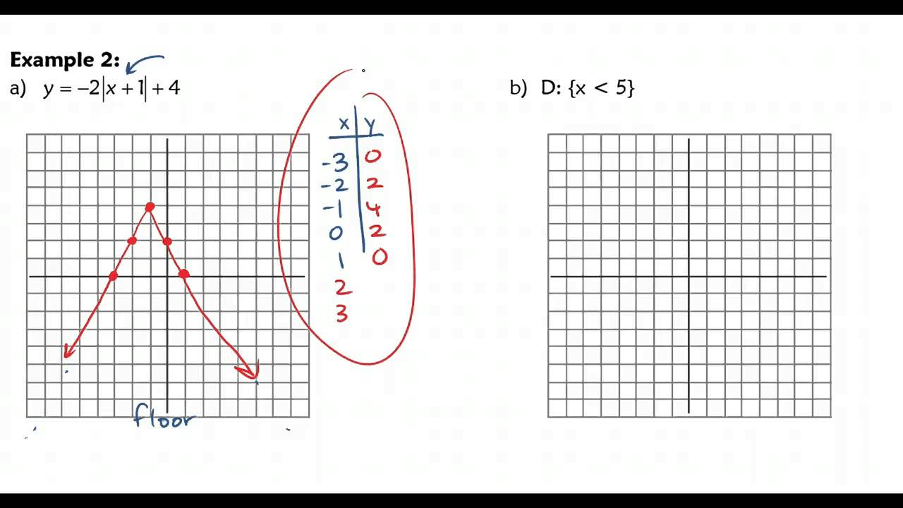 21 graphing absolute value functions - Graphing Absolute Value Functions Worksheet