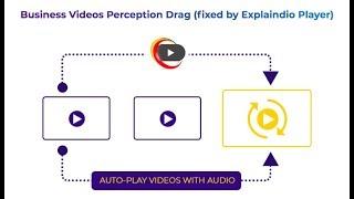 Explaindio Player by Andrew Darius Demo Video
