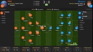 МВАРРЕ НАТ-ТRIСК & NЕYМАR СОМЕВАСК | РSG vs Моnасо 3-1 - Highlights & Goals Resumen & Goles 2019 HD