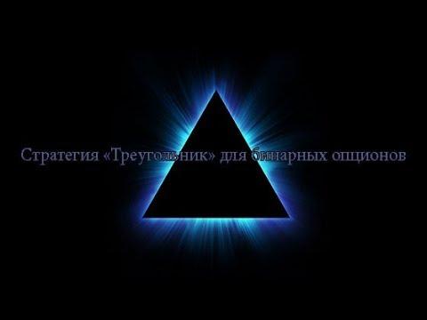 Стратегия «Треугольник» для бинарных опционов