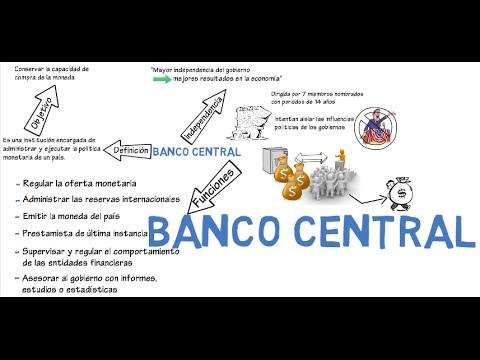 Banco central y sus funciones | Cap. 6 - Macroeconomía