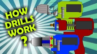 How Impact, Hammer and Torque Drills work?