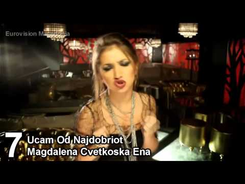 Top 10 Balkan Songs
