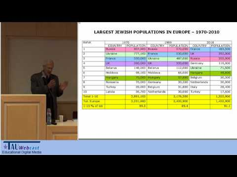 European Jews: The Third Way? Socio-demographic Trends and Prospects