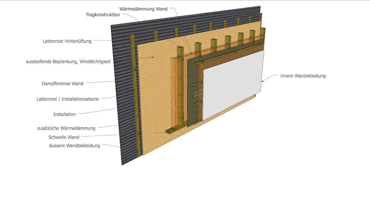 animation rahmen tafelbau youtube. Black Bedroom Furniture Sets. Home Design Ideas