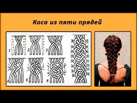 картинки прически косы