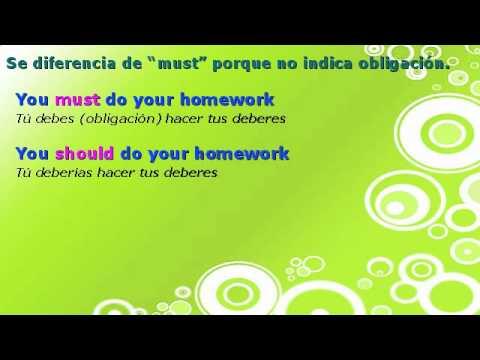 El Verbo Modal Should Del Inglés