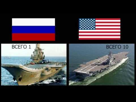 Сравнение количества вооружения техники и живой силы двух стран  США и России