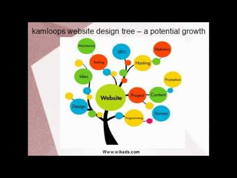 Website Design kamloops for the Potential growth of your industry