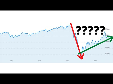 why-market-indices-are-a-terrible-indicator-of-the-overall-stock-market