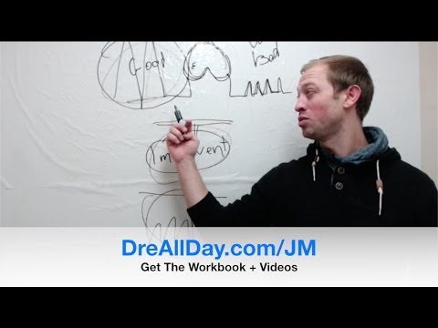 Jump Manual: How To Use Your *Brain* To Jump Higher   Dre Baldwin