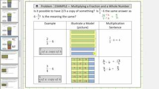 Model Products of a Fraction and a Whole Number Using Fraction Bars