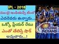 Ipl 2018 Mumbai indians team | mumbai indians team players price in ipl 2018 | mi players list