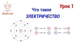 Zapętlaj Урок 1. Что такое ЭЛЕКТРИЧЕСТВО | ElectronicsClub