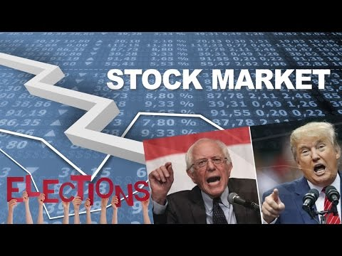 Investomath - How Elections Influence Stocks and When is Best to Invest?