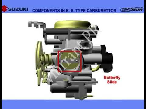 cara kerja karburator vakum mikuni BS tipe suzuki satria ...