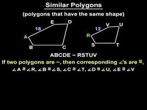Similar Figures Similar Polygons