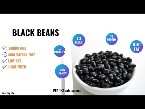 BLACK BEANS NUTRITION FACTS AND HEALTH BENEFITS ✔ coronavirus